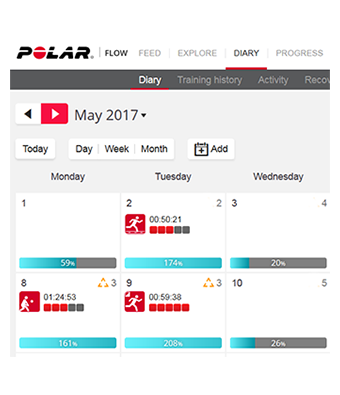 Polar Flow web service